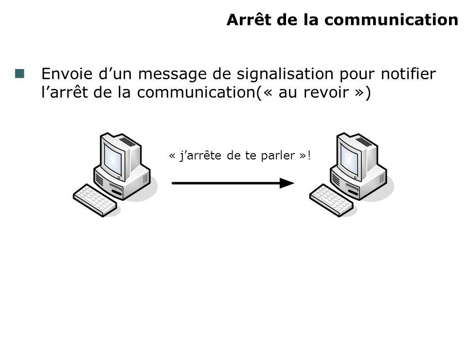 Arrêt de la communication Envoie dun message de signalisation pour notifier larrêt de la communication(« au revoir ») « jarrête de te parler »!