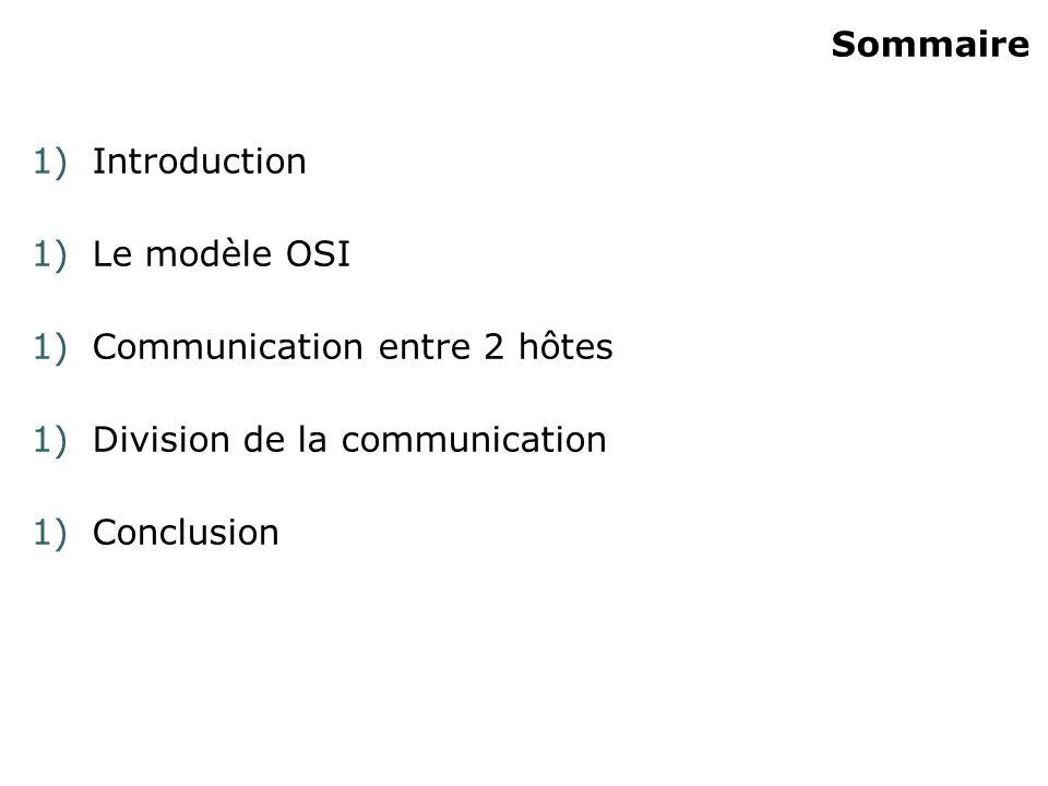 Sommaire 1)Introduction 1)Le modèle OSI 1)Communication entre 2 hôtes 1)Division de la communication 1)Conclusion