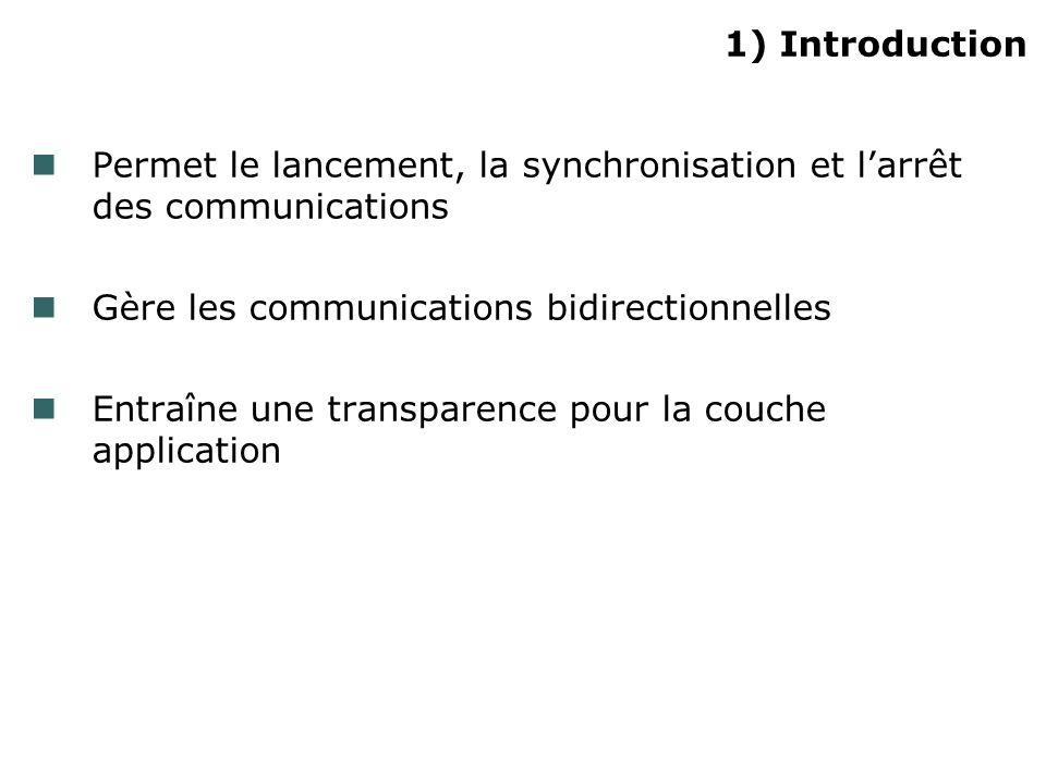 1) Introduction Permet le lancement, la synchronisation et larrêt des communications Gère les communications bidirectionnelles Entraîne une transparen