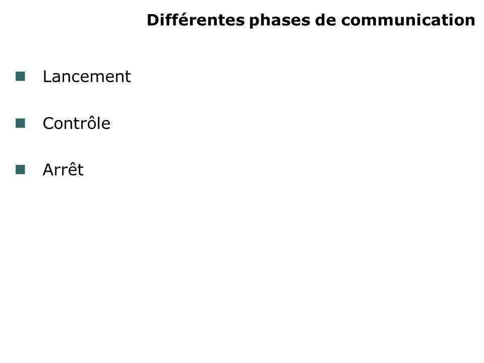 4) Division de la communication