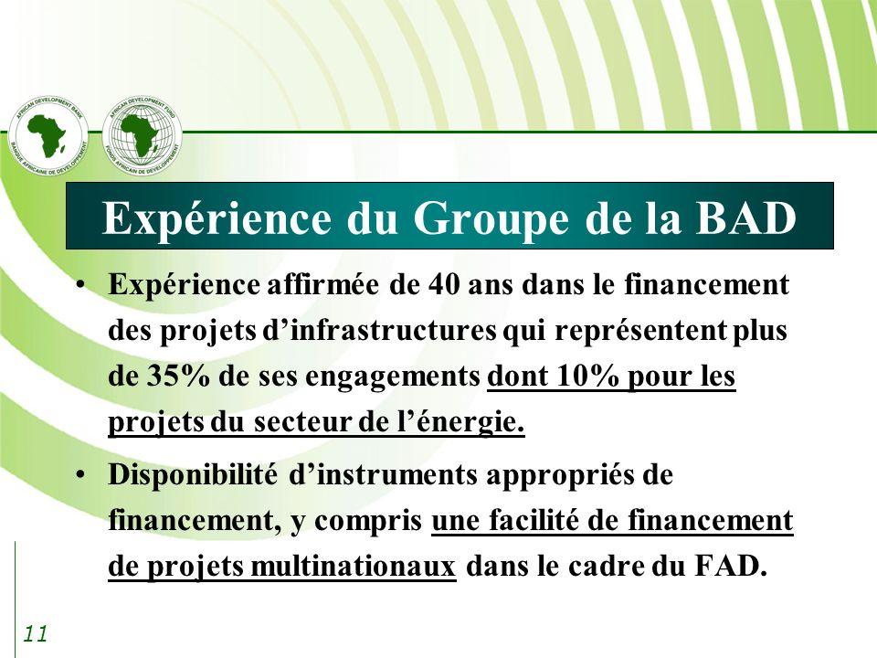 11 Expérience du Groupe de la BAD Expérience affirmée de 40 ans dans le financement des projets dinfrastructures qui représentent plus de 35% de ses engagements dont 10% pour les projets du secteur de lénergie.