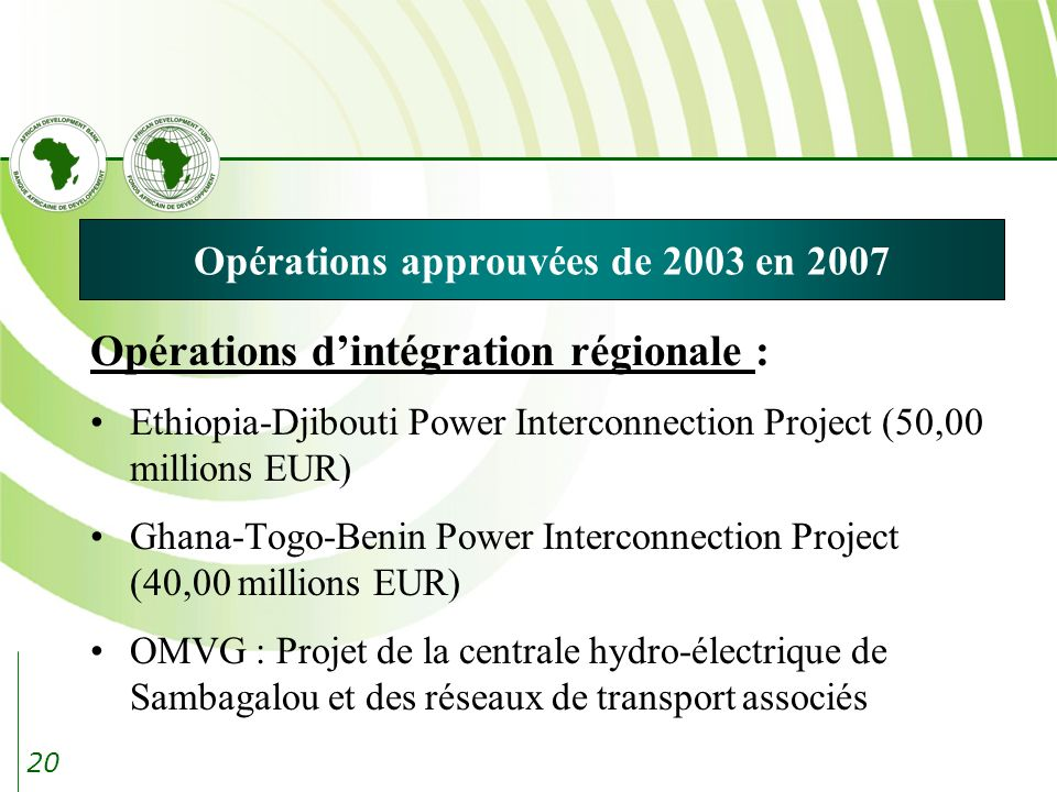 20 Opérations approuvées de 2003 en 2007 Opérations dintégration régionale : Ethiopia-Djibouti Power Interconnection Project (50,00 millions EUR) Ghana-Togo-Benin Power Interconnection Project (40,00 millions EUR) OMVG : Projet de la centrale hydro-électrique de Sambagalou et des réseaux de transport associés
