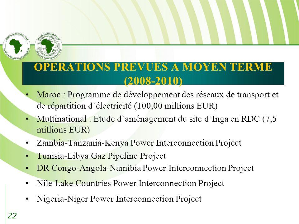 22 OPERATIONS PREVUES A MOYEN TERME (2008-2010) Maroc : Programme de développement des réseaux de transport et de répartition délectricité (100,00 millions EUR) Multinational : Etude daménagement du site dInga en RDC (7,5 millions EUR) Zambia-Tanzania-Kenya Power Interconnection Project Tunisia-Libya Gaz Pipeline Project DR Congo-Angola-Namibia Power Interconnection Project Nile Lake Countries Power Interconnection Project Nigeria-Niger Power Interconnection Project