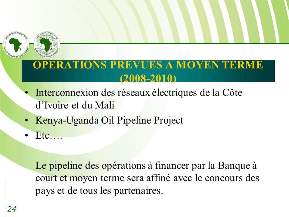 24 OPERATIONS PREVUES A MOYEN TERME (2008-2010) Interconnexion des réseaux électriques de la Côte dIvoire et du Mali Kenya-Uganda Oil Pipeline Project Etc….