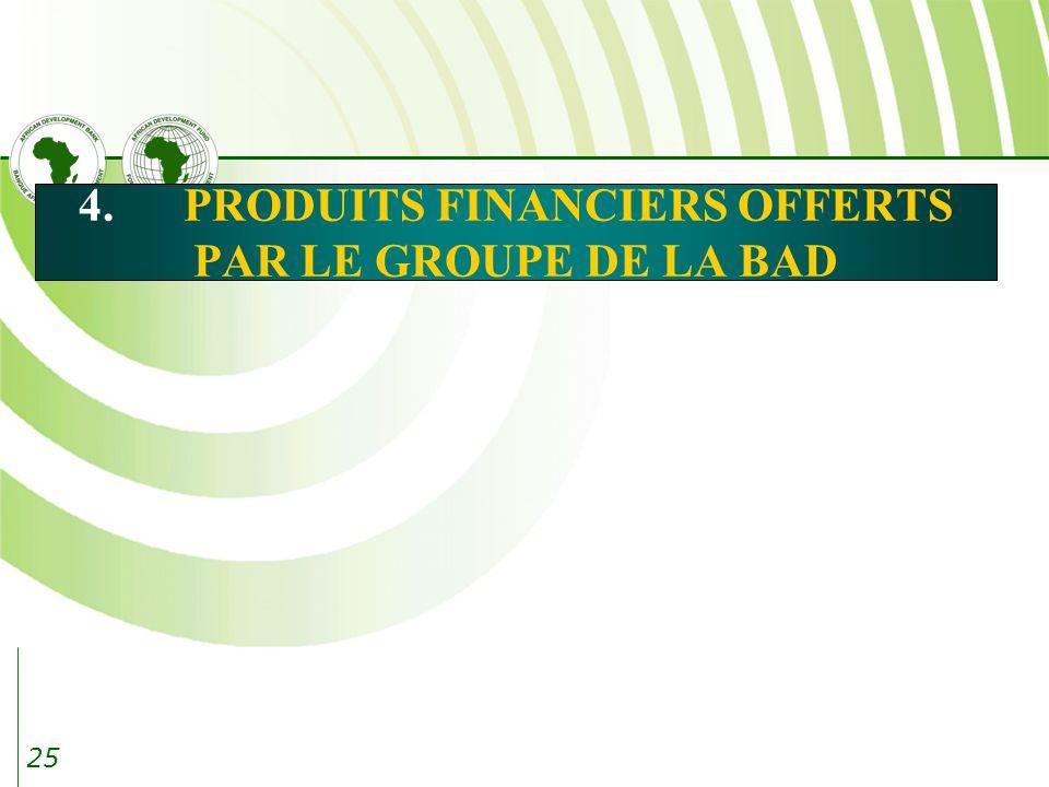 25 4.PRODUITS FINANCIERS OFFERTS PAR LE GROUPE DE LA BAD