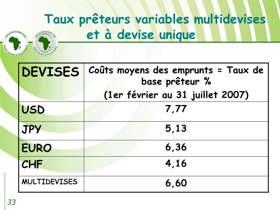 33 Taux prêteurs variables multidevises et à devise unique DEVISES Coûts moyens des emprunts = Taux de base prêteur % (1er février au 31 juillet 2007) USD 7,77 JPY 5,13 EURO 6,36 CHF 4,16 MULTIDEVISES 6,60