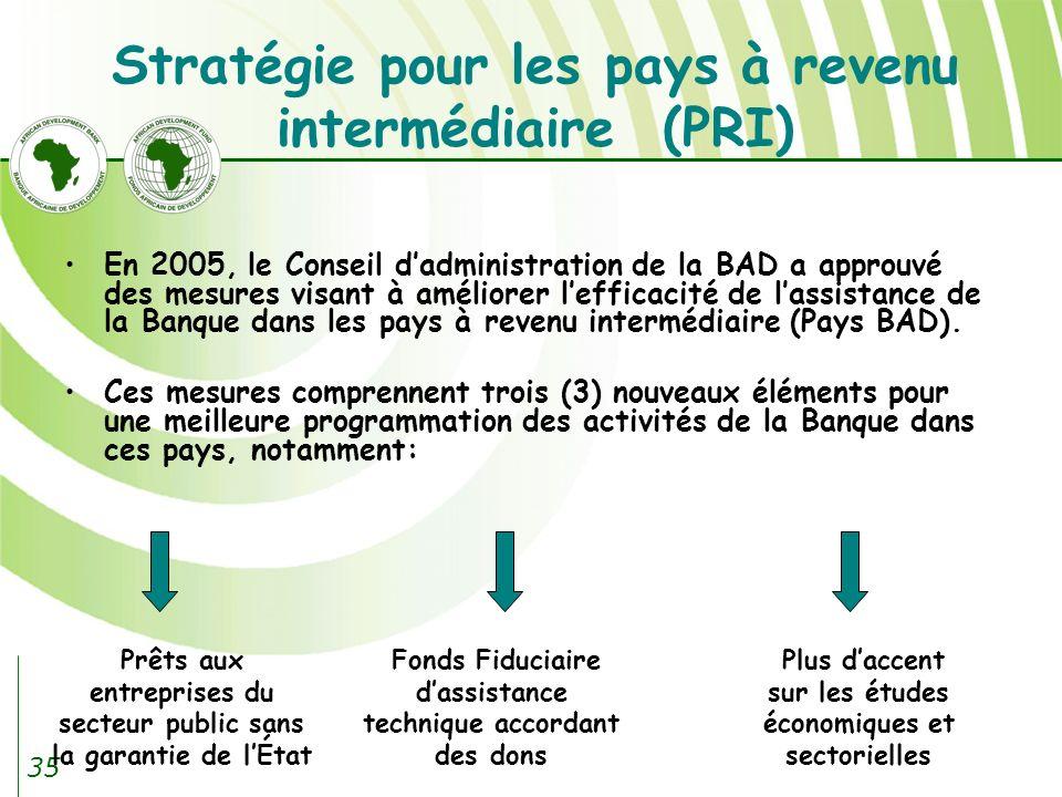 35 En 2005, le Conseil dadministration de la BAD a approuvé des mesures visant à améliorer lefficacité de lassistance de la Banque dans les pays à revenu intermédiaire (Pays BAD).