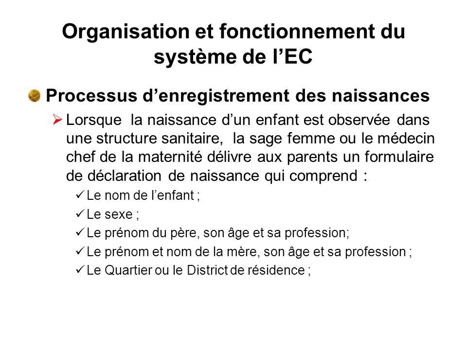 Organisation et fonctionnement du système de lEC Processus denregistrement des naissances Lorsque la naissance dun enfant est observée dans une struct