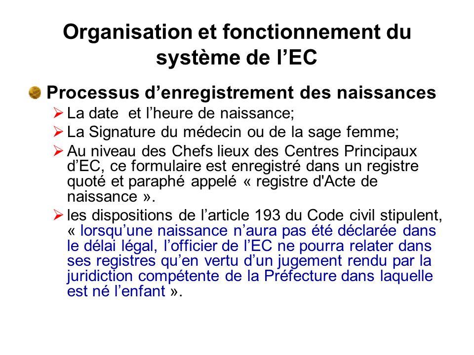 Organisation et fonctionnement du système de lEC Processus denregistrement des naissances La date et lheure de naissance; La Signature du médecin ou d