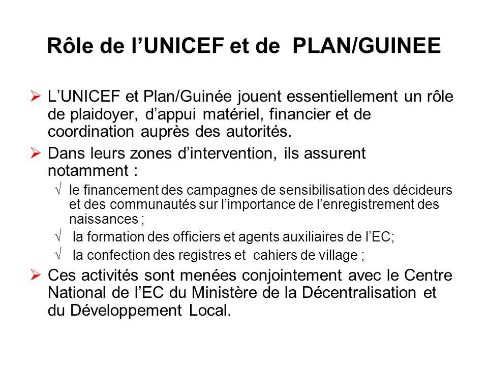Rôle de lUNICEF et de PLAN/GUINEE LUNICEF et Plan/Guinée jouent essentiellement un rôle de plaidoyer, dappui matériel, financier et de coordination au