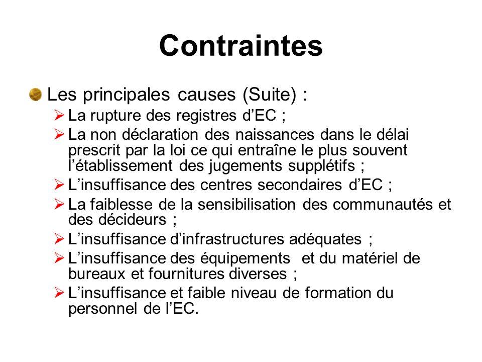 Contraintes Les principales causes (Suite) : La rupture des registres dEC ; La non déclaration des naissances dans le délai prescrit par la loi ce qui