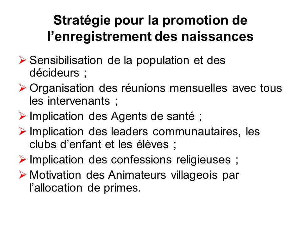 Stratégie pour la promotion de lenregistrement des naissances Sensibilisation de la population et des décideurs ; Organisation des réunions mensuelles