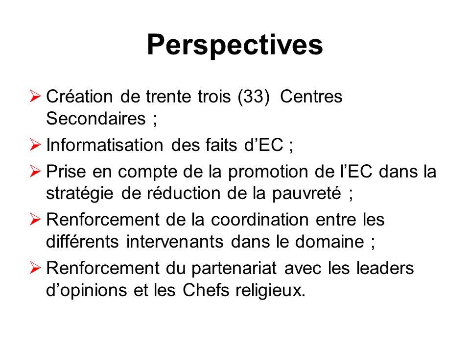 Perspectives Création de trente trois (33) Centres Secondaires ; Informatisation des faits dEC ; Prise en compte de la promotion de lEC dans la straté