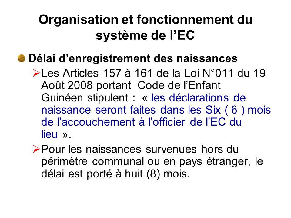 Organisation et fonctionnement du système de lEC Délai denregistrement des naissances Les Articles 157 à 161 de la Loi N°011 du 19 Août 2008 portant C