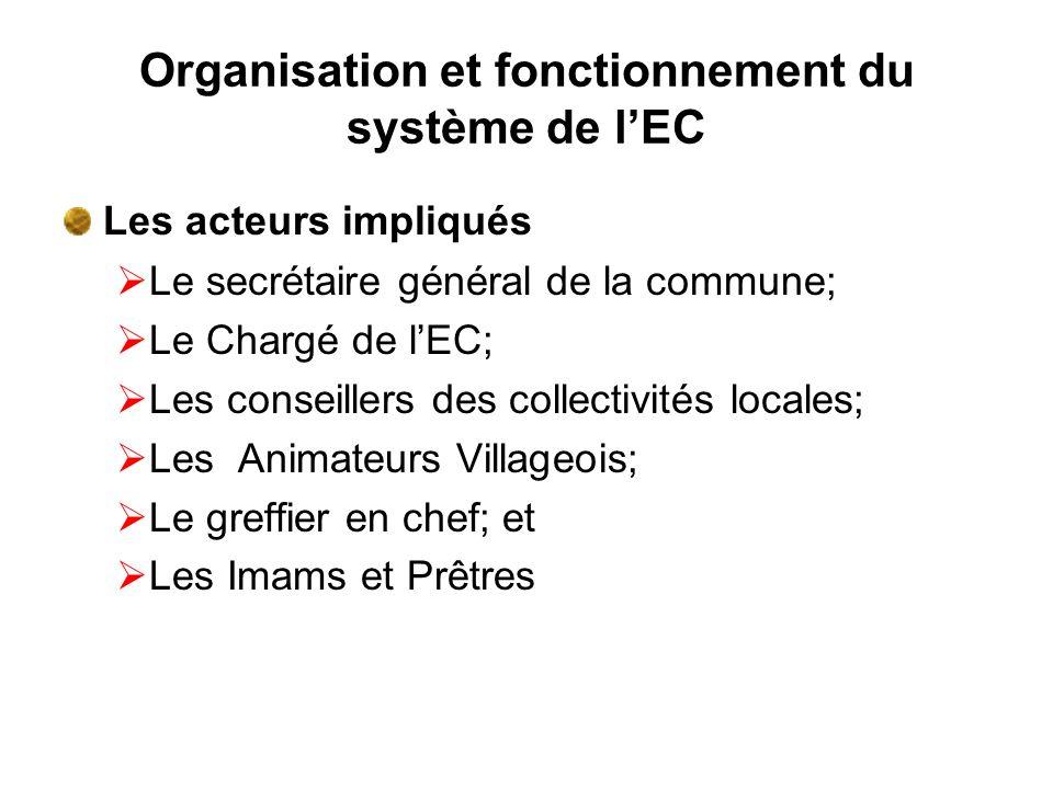 Organisation et fonctionnement du système de lEC Les acteurs impliqués Le secrétaire général de la commune; Le Chargé de lEC; Les conseillers des coll