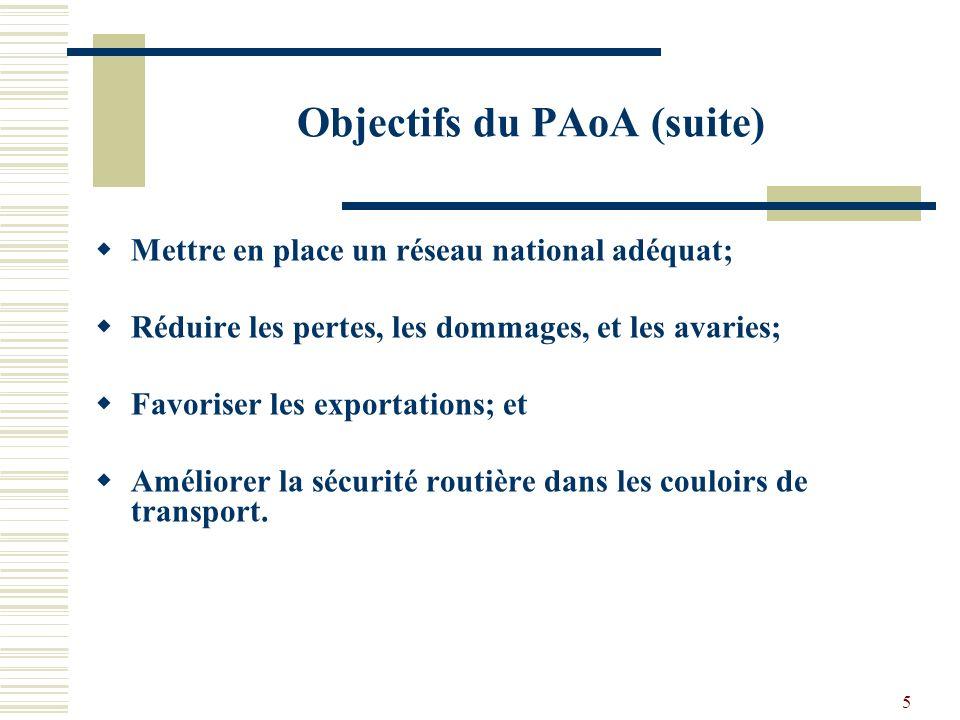 5 Objectifs du PAoA (suite) Mettre en place un réseau national adéquat; Réduire les pertes, les dommages, et les avaries; Favoriser les exportations; et Améliorer la sécurité routière dans les couloirs de transport.