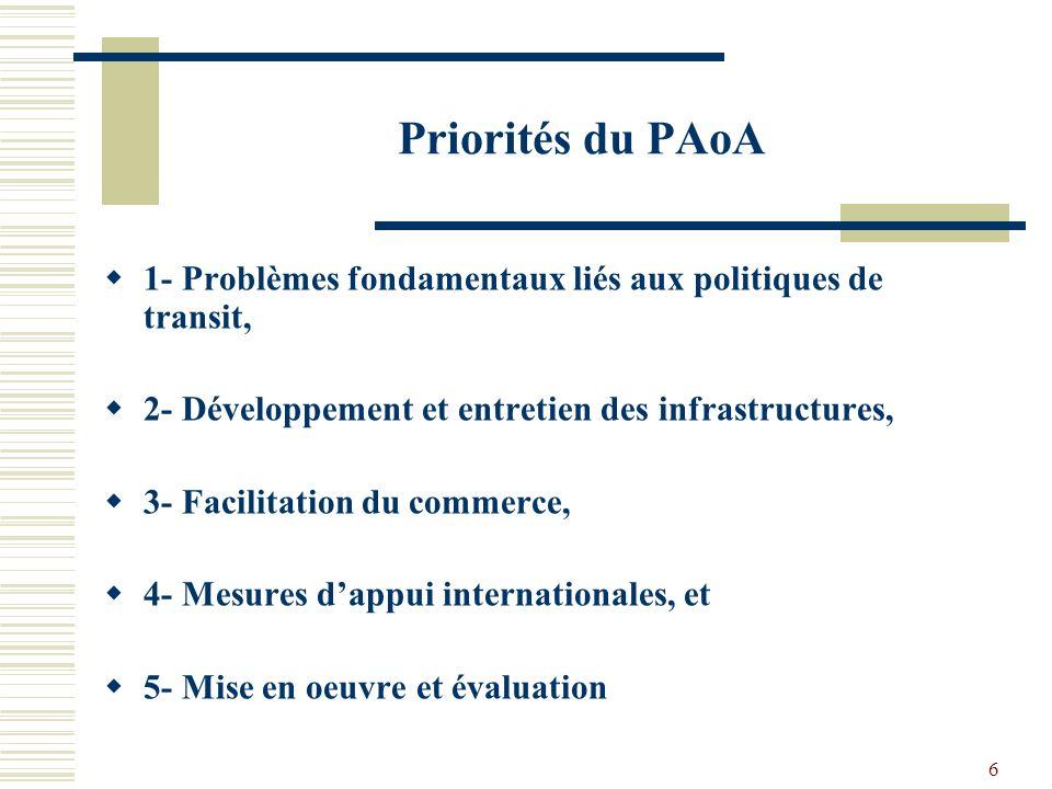 6 Priorités du PAoA 1- Problèmes fondamentaux liés aux politiques de transit, 2- Développement et entretien des infrastructures, 3- Facilitation du commerce, 4- Mesures dappui internationales, et 5- Mise en oeuvre et évaluation