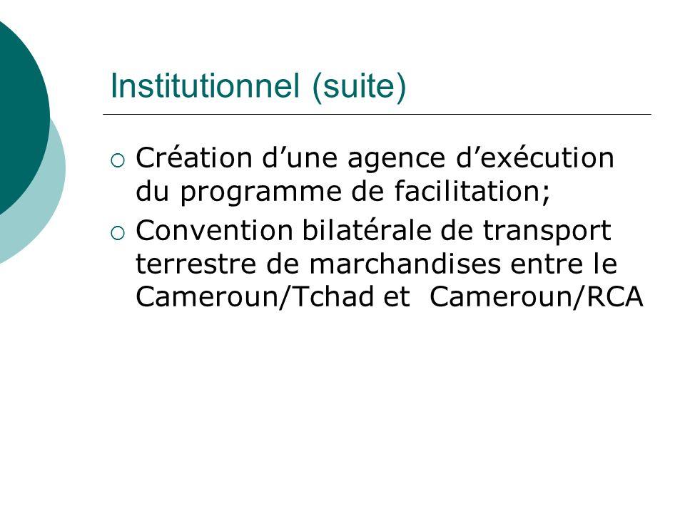 Institutionnel (suite) Création dune agence dexécution du programme de facilitation; Convention bilatérale de transport terrestre de marchandises entr
