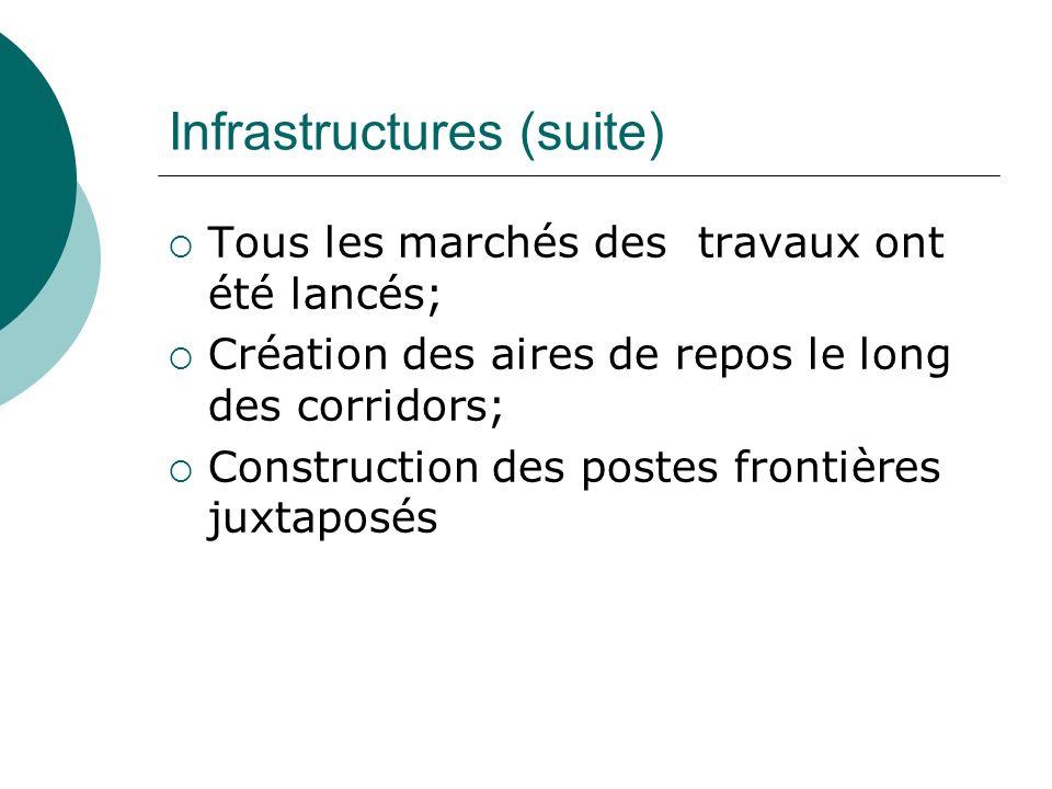 Infrastructures (suite) Tous les marchés des travaux ont été lancés; Création des aires de repos le long des corridors; Construction des postes fronti
