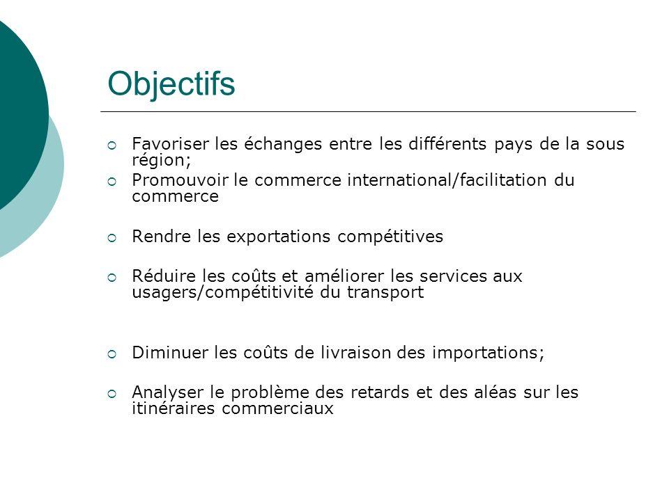 Objectifs Favoriser les échanges entre les différents pays de la sous région; Promouvoir le commerce international/facilitation du commerce Rendre les