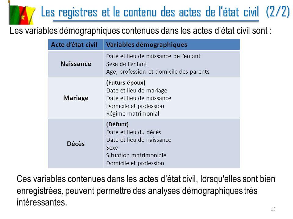 Les registres et le contenu des actes de létat civil (2/2) Les registres et le contenu des actes de létat civil (2/2) Les variables démographiques con