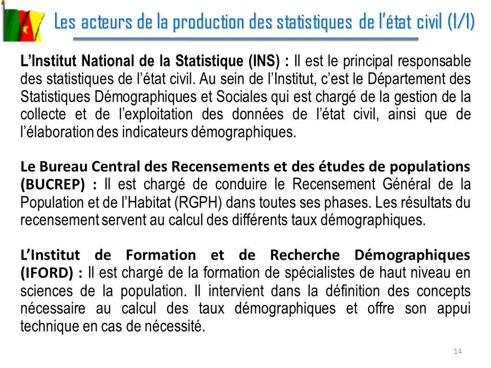 Les acteurs de la production des statistiques de létat civil (1/1) Les acteurs de la production des statistiques de létat civil (1/1) LInstitut Nation
