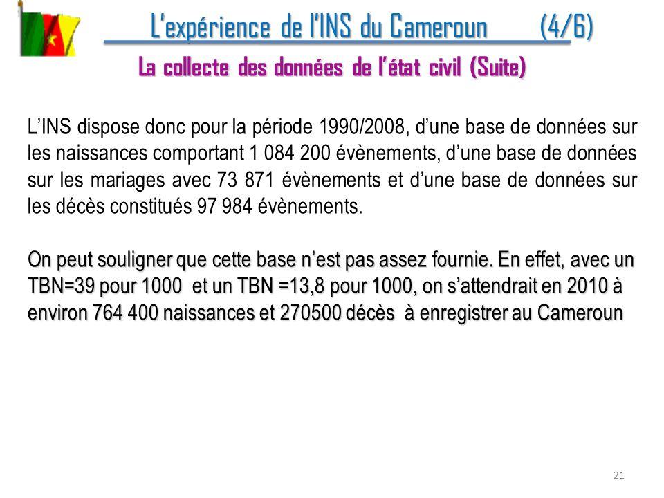 Lexpérience de lINS du Cameroun (4/6) Lexpérience de lINS du Cameroun (4/6) La collecte des données de létat civil (Suite) LINS dispose donc pour la p