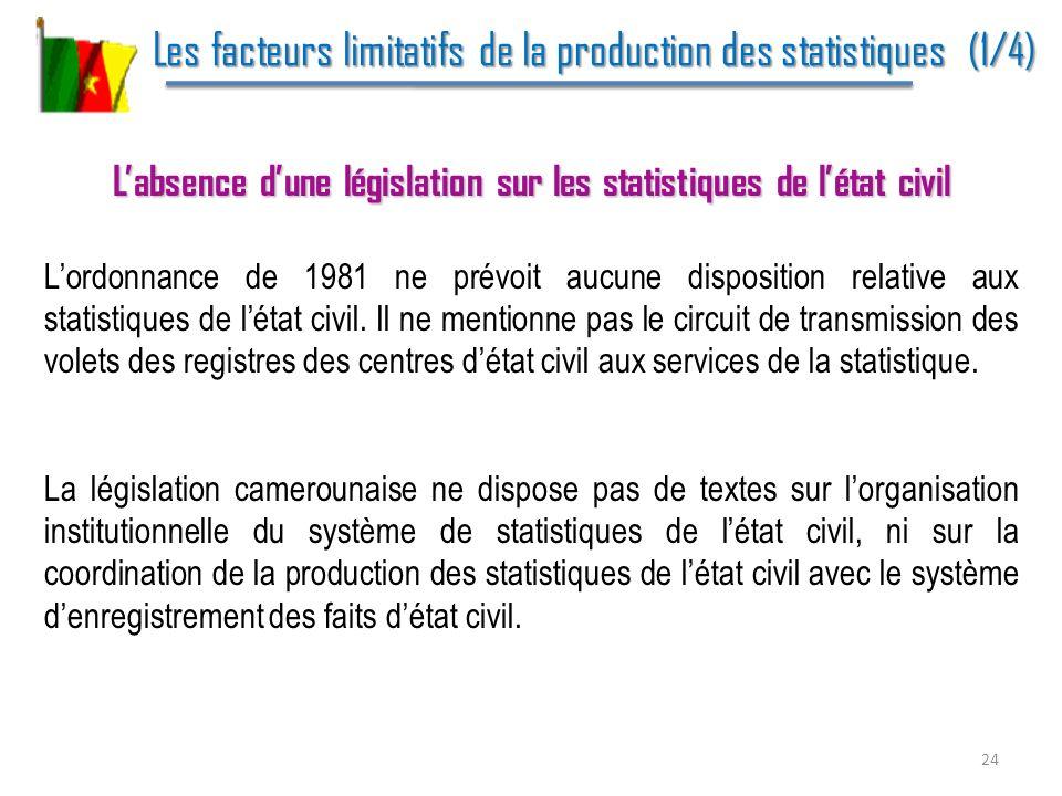 Les facteurs limitatifs de la production des statistiques (1/4) Les facteurs limitatifs de la production des statistiques (1/4) Labsence dune législat