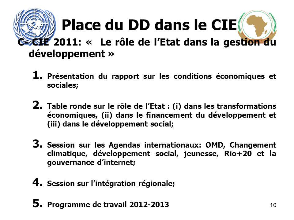 Place du DD dans le CIE C- CIE 2011: « Le rôle de lEtat dans la gestion du développement » 1.