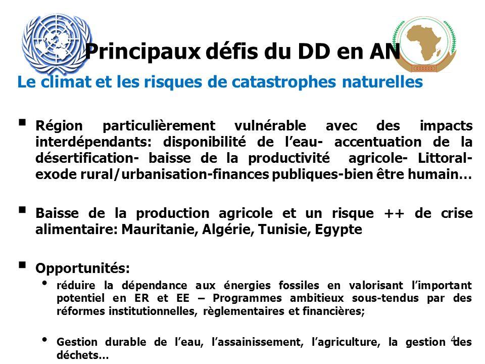 Principaux défis du DD en AN Le climat et les risques de catastrophes naturelles Région particulièrement vulnérable avec des impacts interdépendants: disponibilité de leau- accentuation de la désertification- baisse de la productivité agricole- Littoral- exode rural/urbanisation-finances publiques-bien être humain… Baisse de la production agricole et un risque ++ de crise alimentaire: Mauritanie, Algérie, Tunisie, Egypte Opportunités: réduire la dépendance aux énergies fossiles en valorisant limportant potentiel en ER et EE – Programmes ambitieux sous-tendus par des réformes institutionnelles, règlementaires et financières; Gestion durable de leau, lassainissement, lagriculture, la gestion des déchets… 4