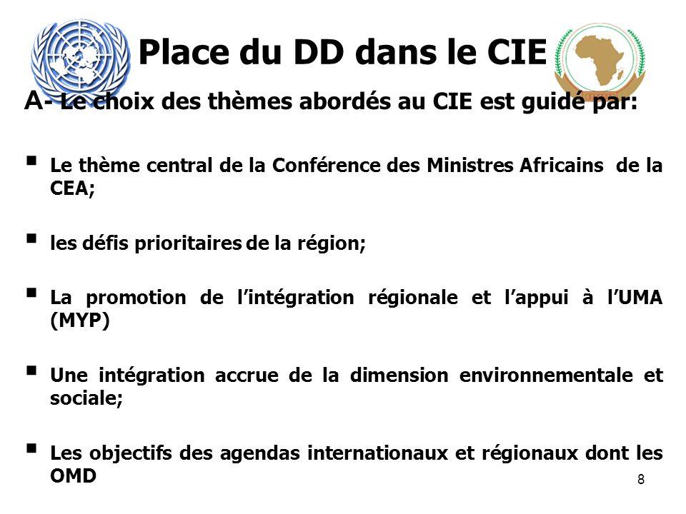 Place du DD dans le CIE A- Le choix des thèmes abordés au CIE est guidé par: Le thème central de la Conférence des Ministres Africains de la CEA; les défis prioritaires de la région; La promotion de lintégration régionale et lappui à lUMA (MYP) Une intégration accrue de la dimension environnementale et sociale; Les objectifs des agendas internationaux et régionaux dont les OMD 8