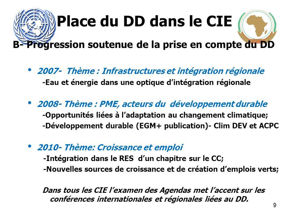 Place du DD dans le CIE B- Progression soutenue de la prise en compte du DD 2007- Thème : Infrastructures et intégration régionale -Eau et énergie dans une optique dintégration régionale 2008- Thème : PME, acteurs du développement durable -Opportunités liées à ladaptation au changement climatique; -Développement durable (EGM+ publication)- Clim DEV et ACPC 2010- Thème: Croissance et emploi -Intégration dans le RES dun chapitre sur le CC; -Nouvelles sources de croissance et de création demplois verts; Dans tous les CIE lexamen des Agendas met laccent sur les conférences internationales et régionales liées au DD.
