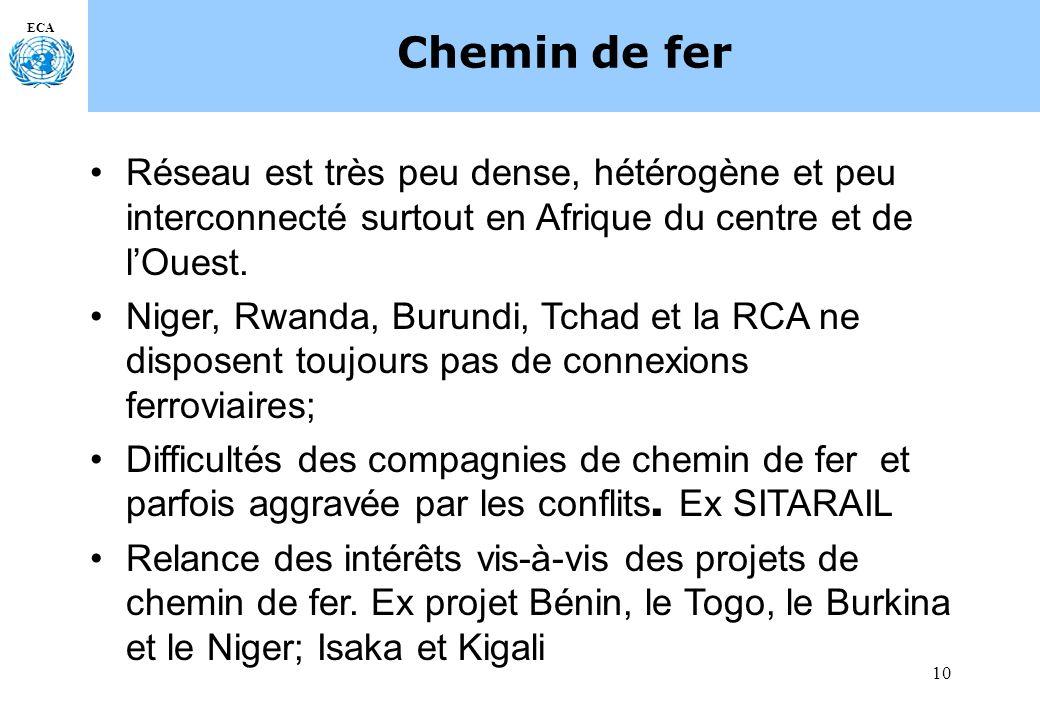 10 ECA Chemin de fer Réseau est très peu dense, hétérogène et peu interconnecté surtout en Afrique du centre et de lOuest. Niger, Rwanda, Burundi, Tch