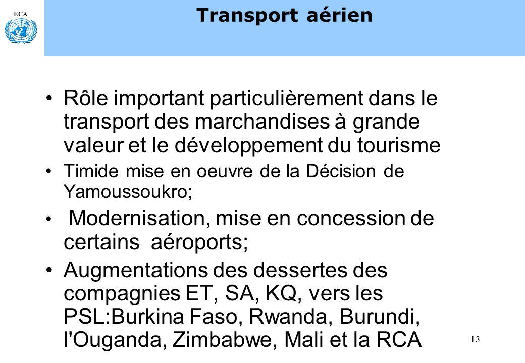 13 ECA Transport aérien Rôle important particulièrement dans le transport des marchandises à grande valeur et le développement du tourisme Timide mise en oeuvre de la Décision de Yamoussoukro; Modernisation, mise en concession de certains aéroports; Augmentations des dessertes des compagnies ET, SA, KQ, vers les PSL:Burkina Faso, Rwanda, Burundi, l Ouganda, Zimbabwe, Mali et la RCA