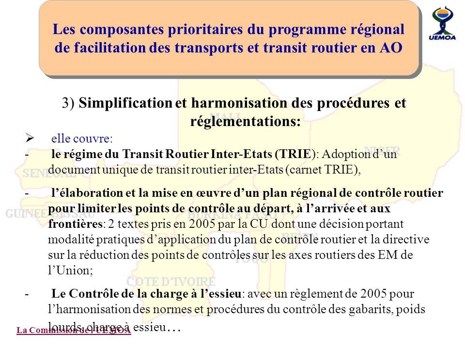 La Commission de l'UEMOA 3) Simplification et harmonisation des procédures et réglementations: elle couvre: - le régime du Transit Routier Inter-Etats
