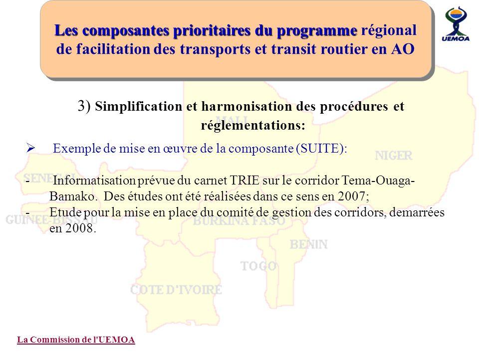 La Commission de l'UEMOA 3) Simplification et harmonisation des procédures et réglementations: Exemple de mise en œuvre de la composante (SUITE): - In