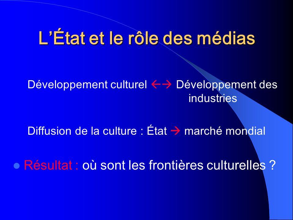 LÉtat et le rôle des médias Développement culturel Développement des industries Diffusion de la culture : État marché mondial Résultat : où sont les frontières culturelles