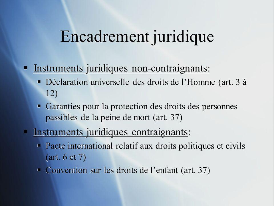 Encadrement juridique Instruments juridiques non-contraignants: Déclaration universelle des droits de lHomme (art.