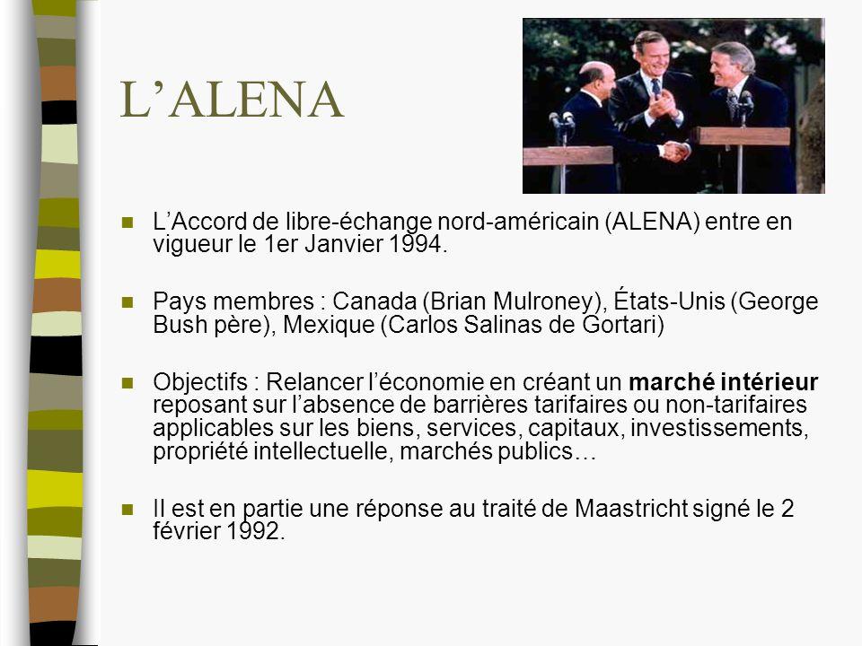 LALENA LAccord de libre-échange nord-américain (ALENA) entre en vigueur le 1er Janvier 1994.