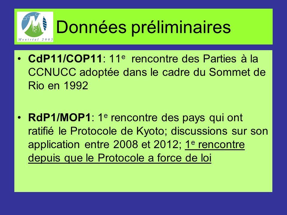 Données préliminaires CdP11/COP11: 11 e rencontre des Parties à la CCNUCC adoptée dans le cadre du Sommet de Rio en 1992 RdP1/MOP1: 1 e rencontre des