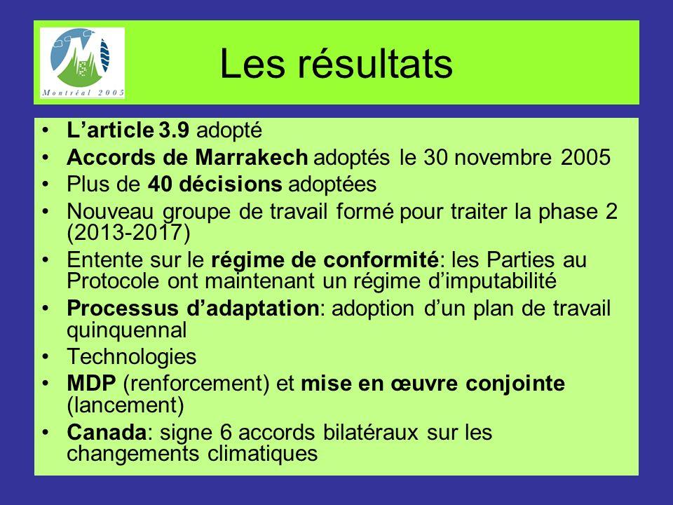 Les résultats Larticle 3.9 adopté Accords de Marrakech adoptés le 30 novembre 2005 Plus de 40 décisions adoptées Nouveau groupe de travail formé pour