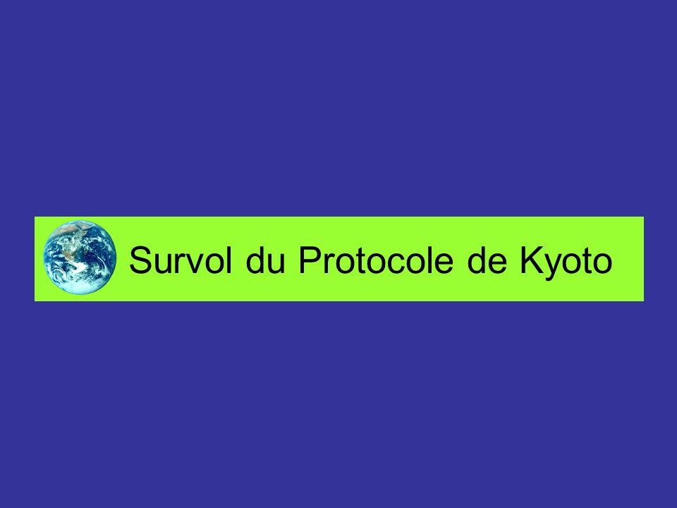 Survol du Protocole de Kyoto