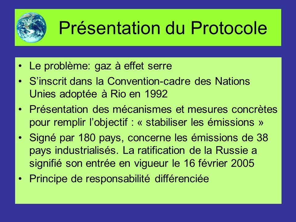 Présentation du Protocole Le problème: gaz à effet serre Sinscrit dans la Convention-cadre des Nations Unies adoptée à Rio en 1992 Présentation des mé