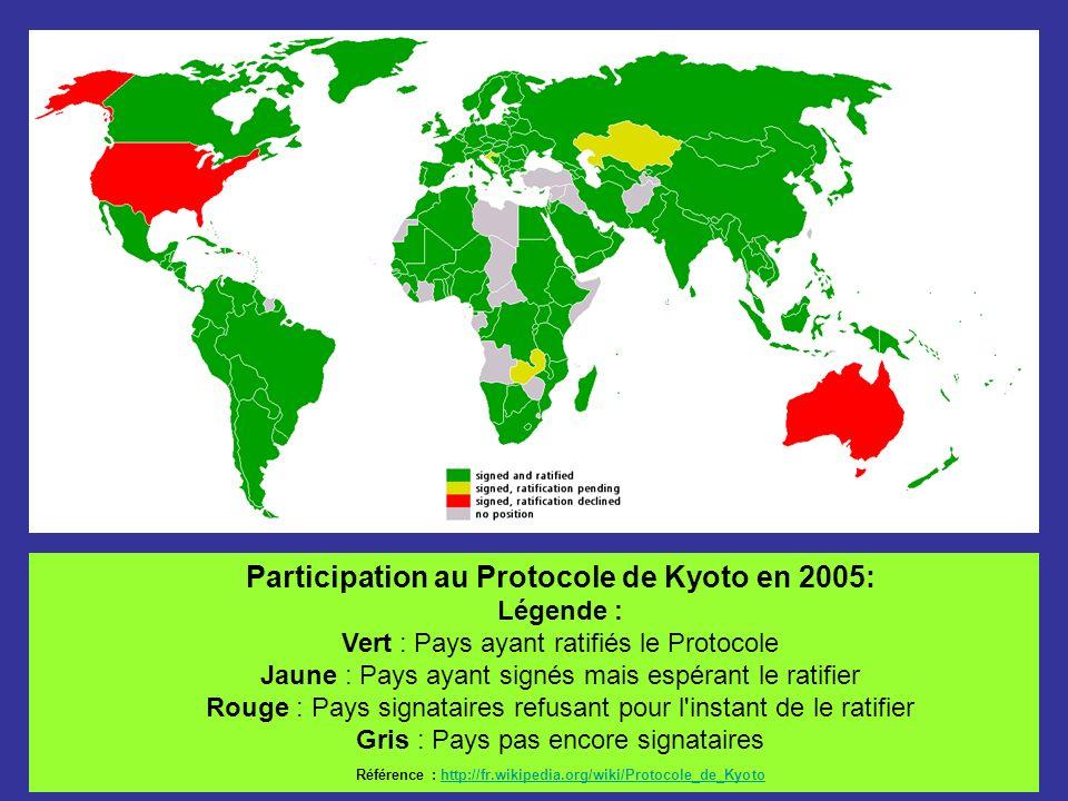 Participation au Protocole de Kyoto en 2005: Légende : Vert : Pays ayant ratifiés le Protocole Jaune : Pays ayant signés mais espérant le ratifier Rou