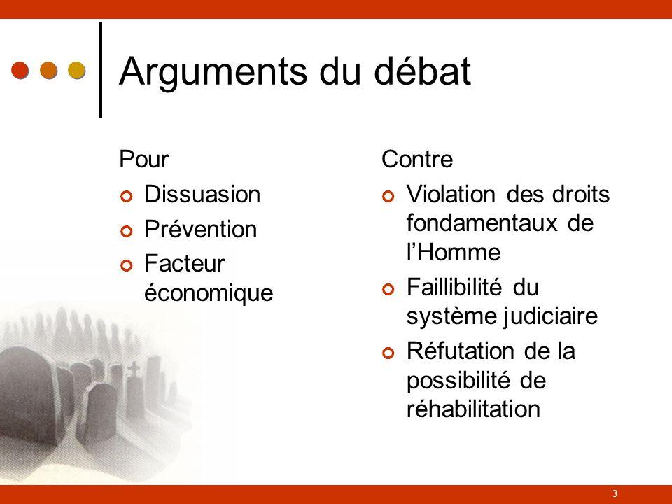 3 Arguments du débat Pour Dissuasion Prévention Facteur économique Contre Violation des droits fondamentaux de lHomme Faillibilité du système judiciaire Réfutation de la possibilité de réhabilitation