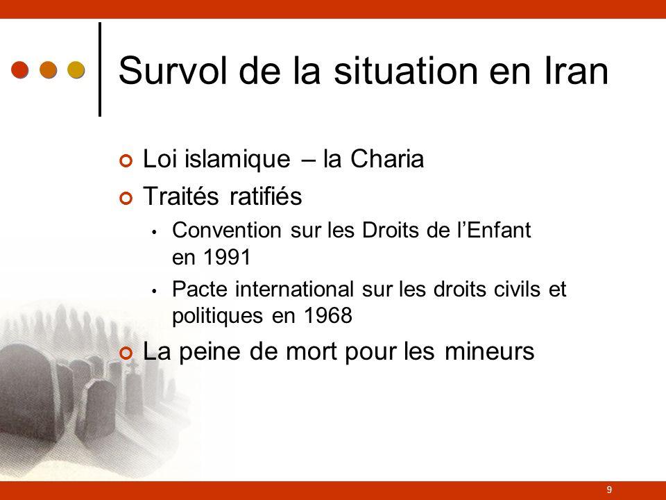 9 Survol de la situation en Iran Loi islamique – la Charia Traités ratifiés Convention sur les Droits de lEnfant en 1991 Pacte international sur les d