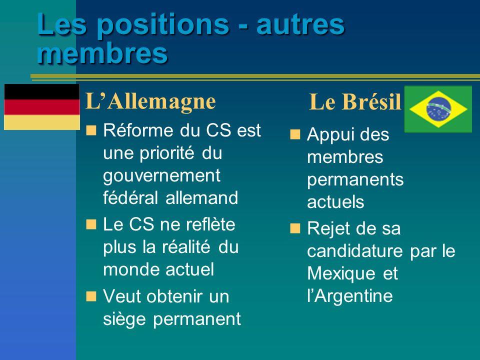 Les positions - autres membres Réforme du CS est une priorité du gouvernement fédéral allemand Le CS ne reflète plus la réalité du monde actuel Veut o