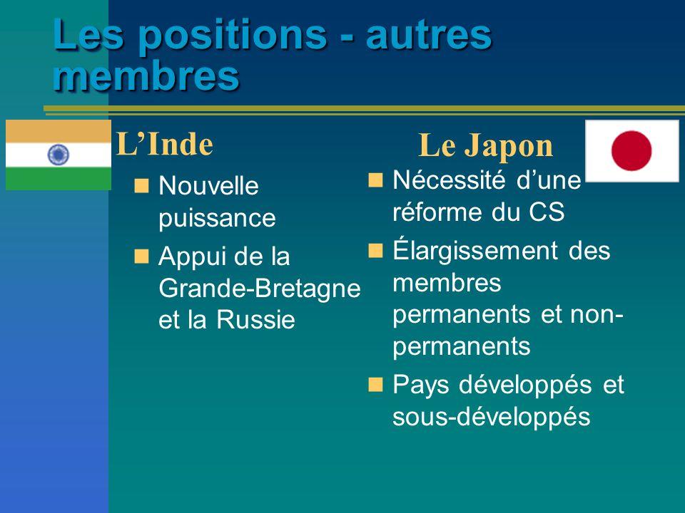 Les positions - autres membres Nouvelle puissance Appui de la Grande-Bretagne et la Russie Le Japon Nécessité dune réforme du CS Élargissement des mem