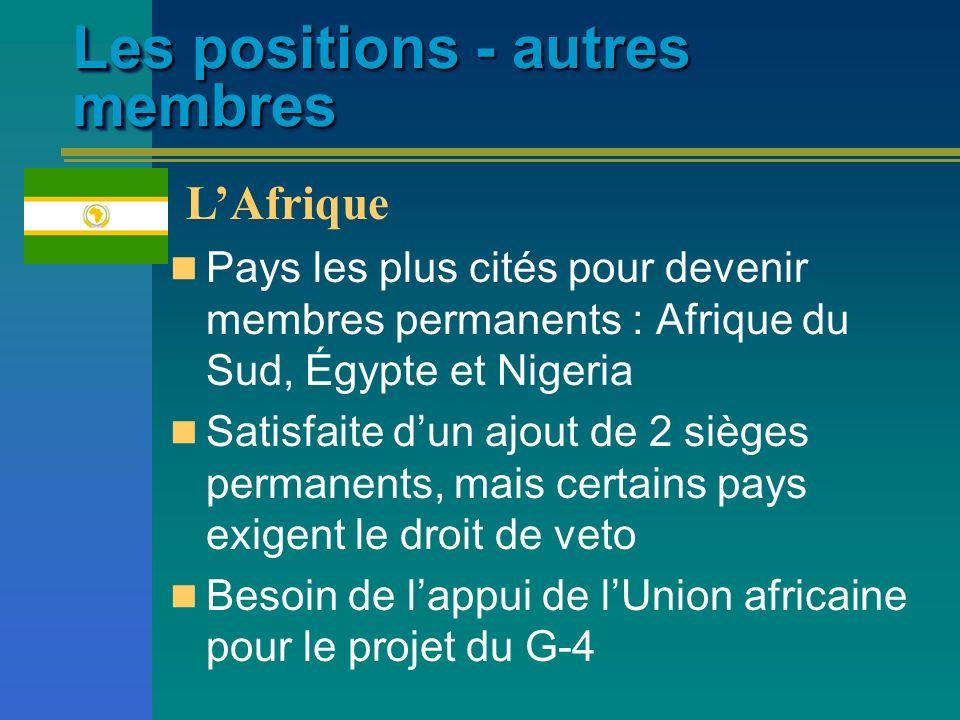 Les positions - autres membres Pays les plus cités pour devenir membres permanents : Afrique du Sud, Égypte et Nigeria Satisfaite dun ajout de 2 siège
