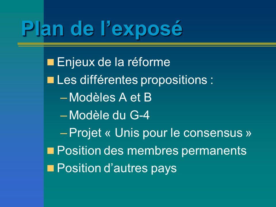 Plan de lexposé Enjeux de la réforme Les différentes propositions : –Modèles A et B –Modèle du G-4 –Projet « Unis pour le consensus » Position des mem